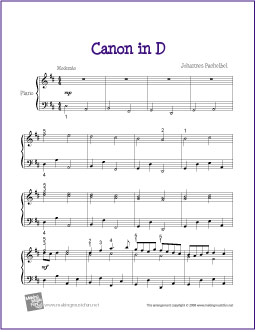 Canon In D Easy Piano Sheet Music Digital The Piano