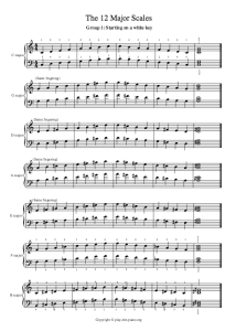 Terrible image inside piano scales printable
