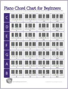 Bewitching image with piano scales printable