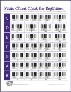 piano-chord-chart