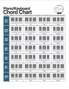 printable sheet music the piano student. Black Bedroom Furniture Sets. Home Design Ideas