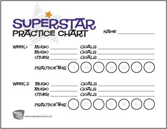 superstar-practice-chart